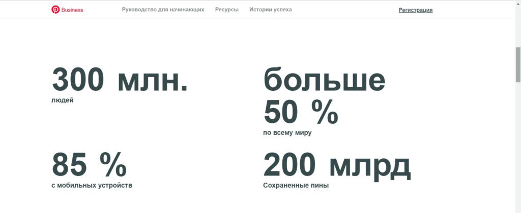 статистика Пинтерест
